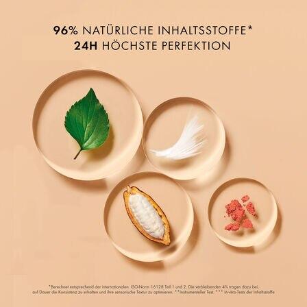 High Perfection Foundation mit 24h Halt - IP 15 (See 5/5)